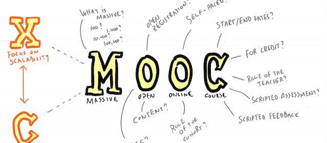 MOOC's: ¿oportunidad o amenaza?