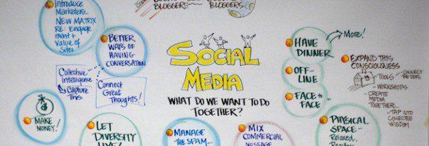 Definir una estrategia de social media es más que lanzarse a redes sociales sin plan ni objetivo