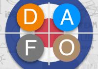 Qué es y para que sirve un DAFO