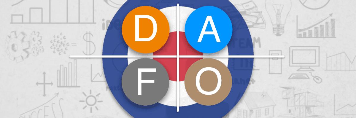 El DAFO: algo más que 4 cuadrantes